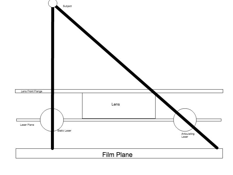 laser_diagram